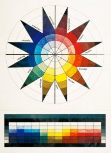 Itten-Color-Sphere-430x590